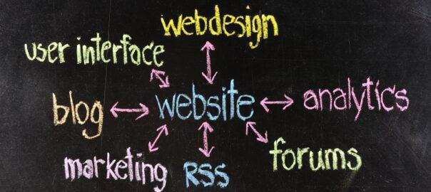 Website mindmap on a blackboard